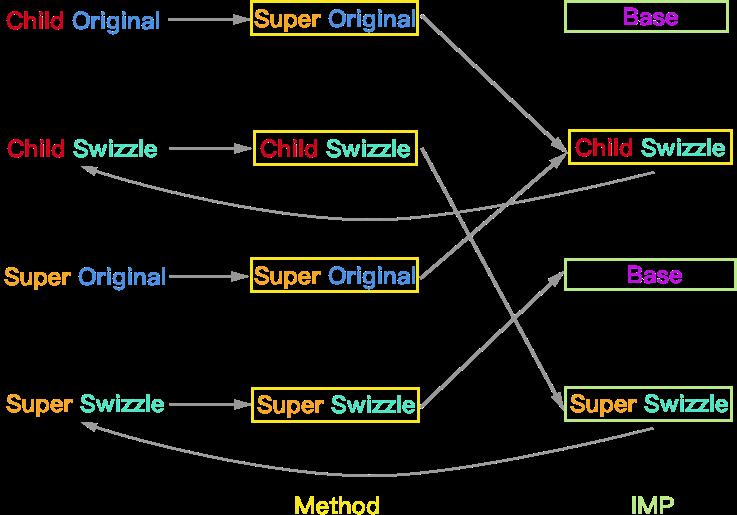 SC_SuperAChildB