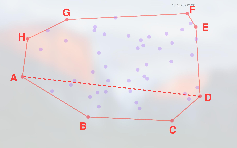 随机生成50个点集的凸包