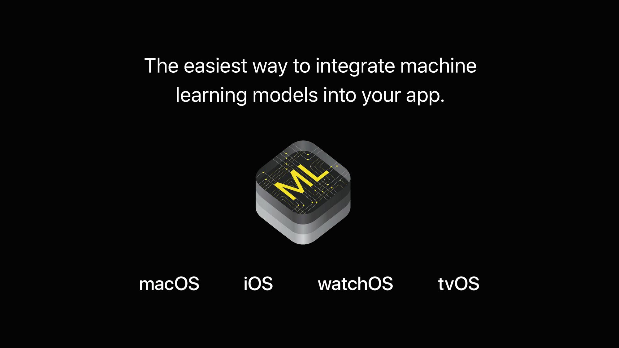 Core ML and Vision Framework on iOS 11   yulingtianxia's blog